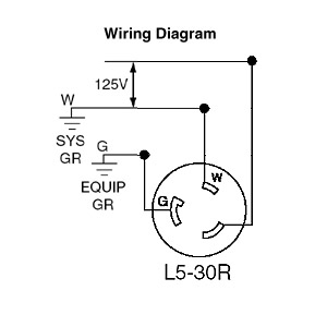 wiring l5 30 plug wiring diagrams best wiring l5 30 plug browse data wiring diagram l15 30 plug wiring nema l5 30r