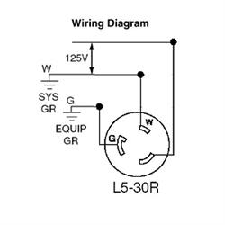 l5 30p wiring ac plug read all wiring diagram Smart Plug Wiring