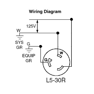2613 4?1432219196 leviton 30 amp, 125 volt, nema l5 30r, 2p, 3w, locking connector nema l5-30r wiring diagram at bayanpartner.co