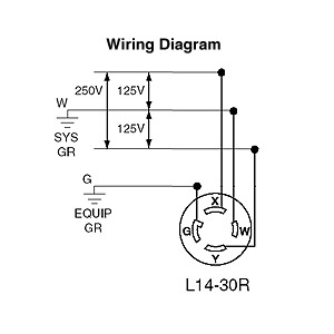 2710 4?1432634746 leviton 30 amp, 125 250 volt, nema l14 30r, 3p, 4w, flush mtg nema 14 30r wiring diagram at readyjetset.co
