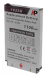 Cisco 7925G Phone Battery Standard Capacity - RB-7925-L