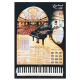 The Keyboard Laminated Poster