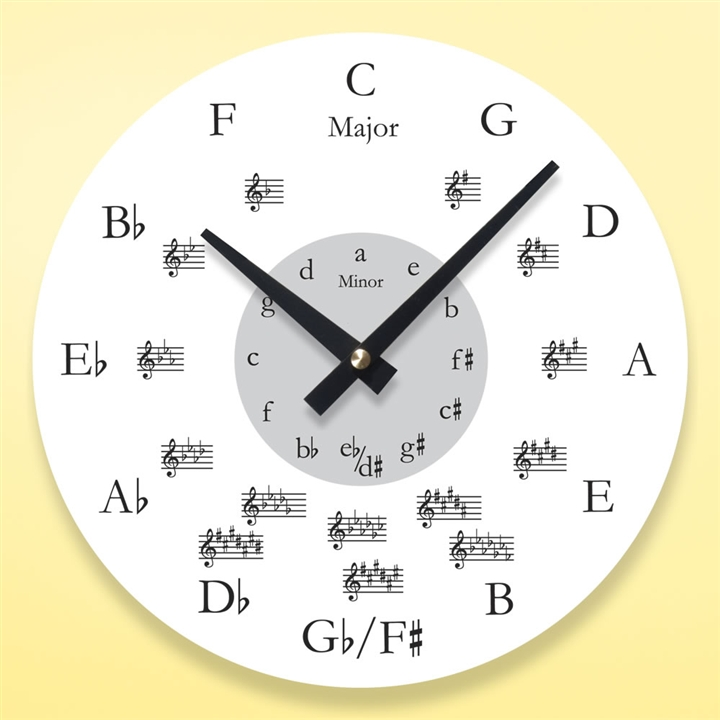 Round Music Wall Clock At The Music Stand