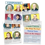 Composers Bulletin Board Activity Pack