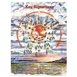 Key Signatures Mini Poster