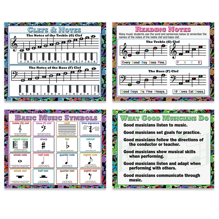 Basic Music Poster Set At The Music Stand