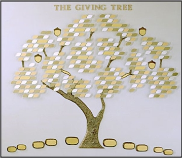 "The ""Great Tree"" (Donor Recognition Tree)"