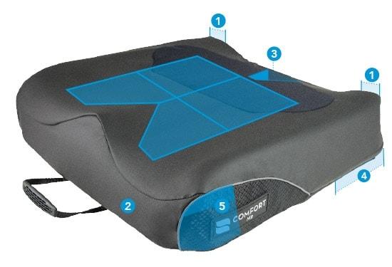 M2 Anti Thrust Wheelchair Cushion