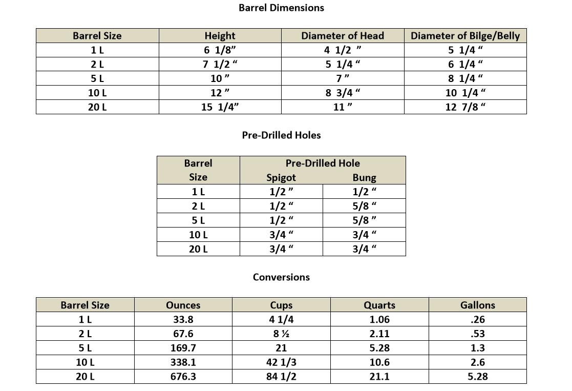 Popular Dimensions Of A Wine Barrel