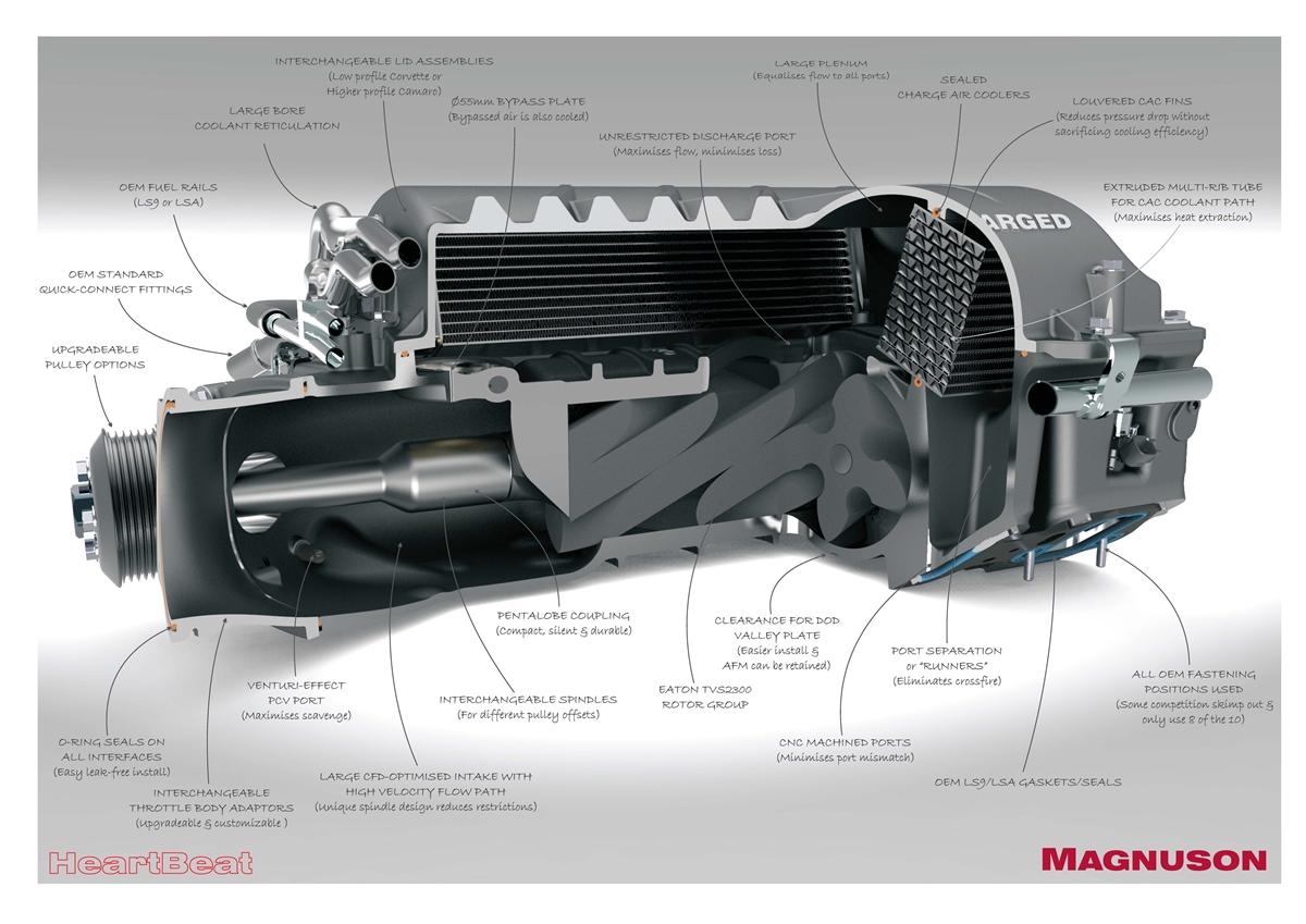 Chevrolet Corvette C6 LS3 6 2L V8 Heartbeat Supercharger System