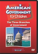 American Government For Children Three Branches Of Government