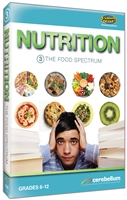 Teaching Systems Nutrition 3: The Food Spectrum