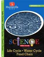 Life Cycle, Water Cycle, Food Chain DVD