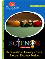 Acceleration, Gravity, Force, Inertia, Motion, Position