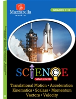 Translational Motion, Acceleration, Kinematics, Scalars, Momentum, Vectors, Velocity