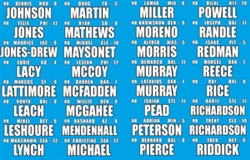 Fantasy Draft Labels, no board