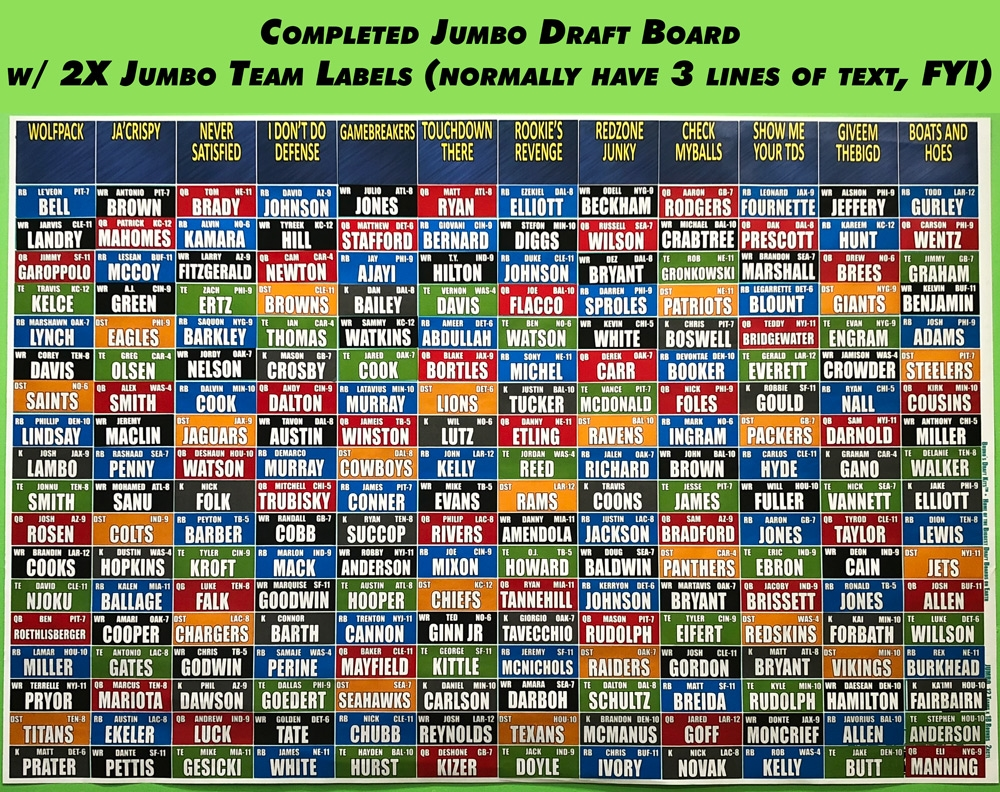 2019 Season Fantasy Football Draft Board Kit 10 Team Large Board