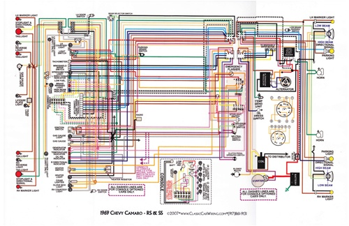 "1967 - 81 camaro laminated color wiring diagram 11"" x 17"", Wiring diagram"