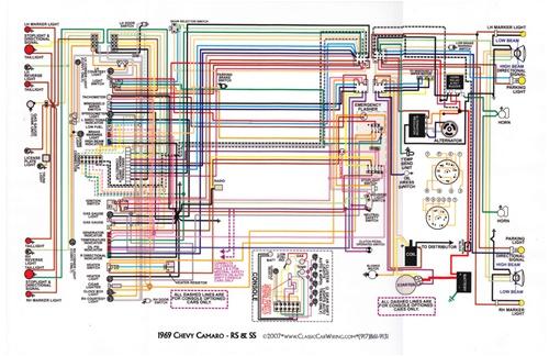 1967 1981 camaro wiring diagram, laminated in color 11\