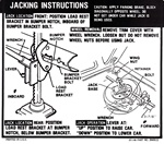 1969 Instruction Information Decal, Trunk Jacking, SS Wheels 3949515