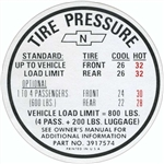 1967 Tire Pressure Decal, Convertible SS 350/396