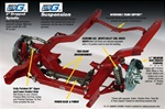 1970 - 1981 Heidts Subframe Kit, Small Block or Big Block, Bolt-On, Bare