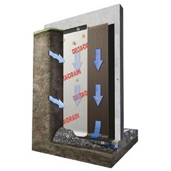 DELTA®-DRAIN is an effective product to control the flow of water and prevent damage from soil moisture through cracks and gaps in below grade structures, while relieving hydrostatic pressure. DELTA®-DRAIN is particulary suited for hillside residential an