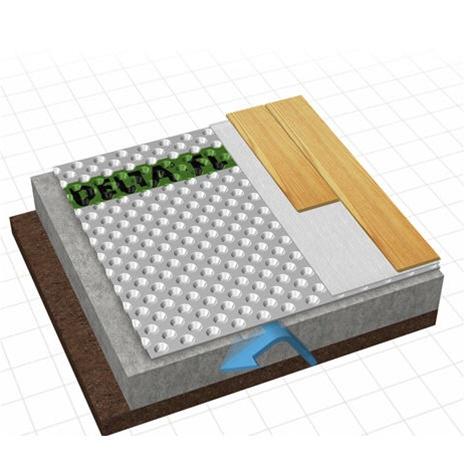 Dorken Delta Fl Plastic Subfloor System For Basements