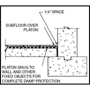 Platon Membrane Spycor