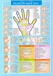 PALMISTRY LAMINATED INFORMATION CARD