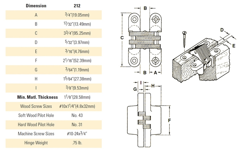 Soss 212 Invisible Hinges For 1 1 8 Quot