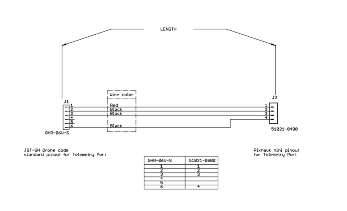 WRG-2199] Molex Pin Wiring Diagram