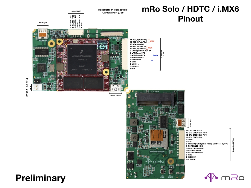 mRo Link HDTC i MX6 Early Access Program