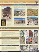 Nevada geology posters