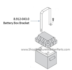 Hotsy Battery Box Bracket 8.912-043.0