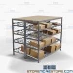 Tilted Roller Shelving Gravity Flow Racks Box Storage Picking Stations Nexel