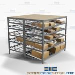 Flow Roller Shelving Gravity Roller Racks Storage Picking Productivity Nexel