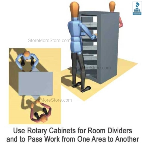 rotary file cabinets | rotary file system | rotating secure file