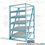 Gravity Racks Production Line Pick Systems LEAN Manufacturing Conveyor Storage