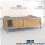 Mobile distribution mail center consoles are a perfect solution for incoming mail center built for endurance and comes in wide selection of finishes skirts on 3 sides 3 mail table heights available Let StoreMoreStore help you design your perfect mailroom