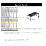 "Roller Console 71-1/2""w x 30""d x 36""h, #SMS-90-CR723036"