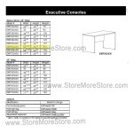 "Mail Consoles w/Full Modesty 59-13/16""w x 24-3/4""d x 30""h, #SMS-90-EMT602430F"