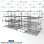"Three Deep Mobile Wire Racking 4 shelf unit moving side to side on tracks SMS-94-LAT-1848-43-T overall size is 8529 inches wide x 16' 11"" deep x 203 inches high"