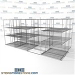 "Triple Deep Rolling Wire Racking mobile wire box storage shelving on wheels SMS-94-LAT-2142-43-T overall size is 8552.4 inches wide x 14' 11"" deep x 179 inches high"