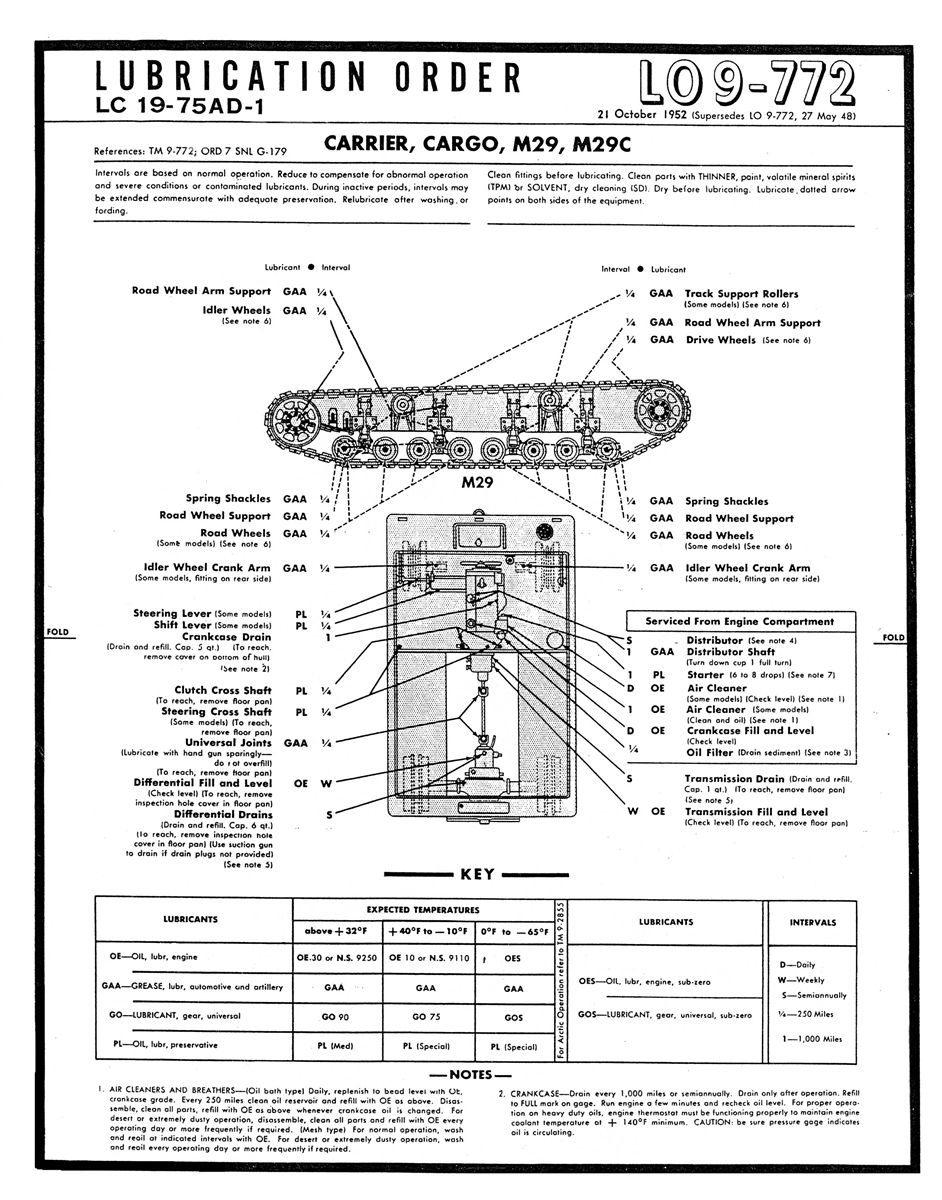m29 weasel wire diagrams wiring diagram info m29 weasel wire diagrams wiring diagram toolboxlo 9 772 lube order for studebaker weasel m28