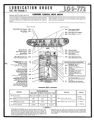 LO 9-772 Lube Order for Studebaker Weasel M28 & M29