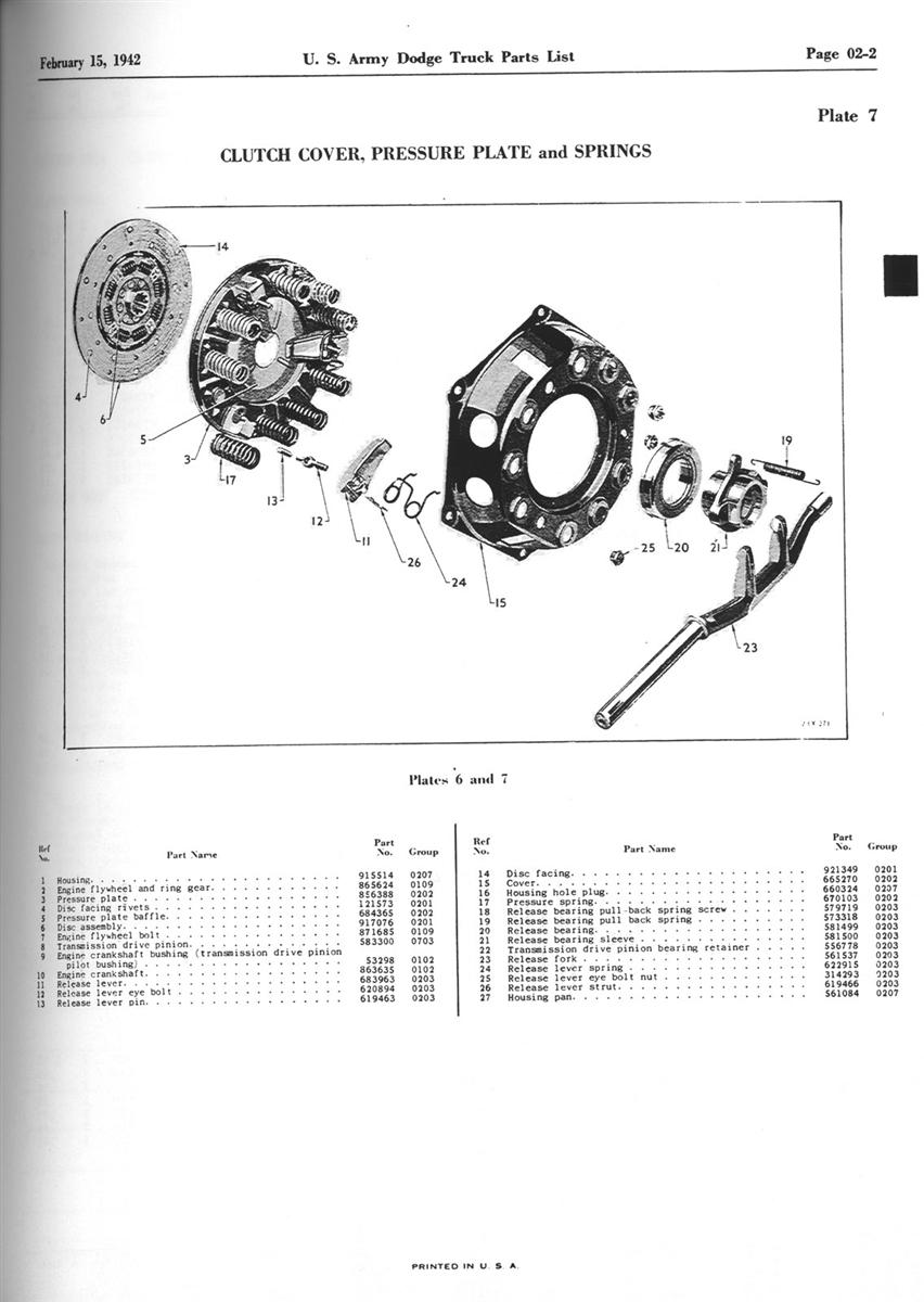 Astonishing Dodge Parts Diagram Basic Electronics Wiring Diagram Wiring Digital Resources Zidurslowmaporg