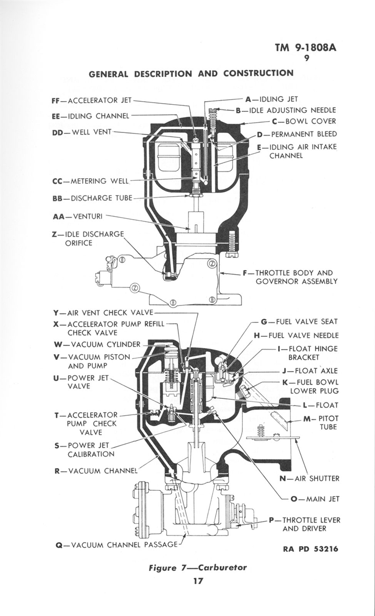 TM 9-1808A Power Plant, Clutch, and Electrical System