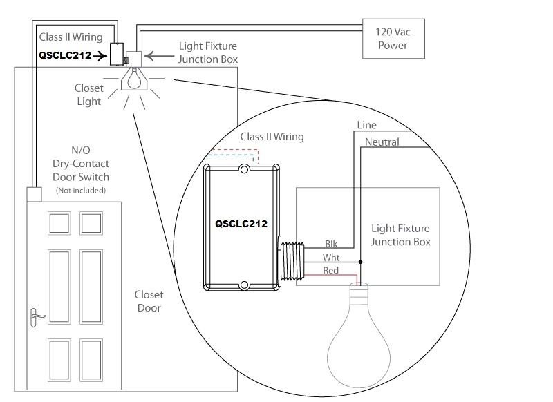 Pleasant Functional Devices Qsclc212 Cl Do It Yourself D I Y Closet Light Wiring Digital Resources Remcakbiperorg