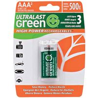 DANTONA INDUSTRIES ULGHP2AAA 2 PACK AAA HIGH-POWER CARDED